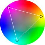 triangulacja na kole barw